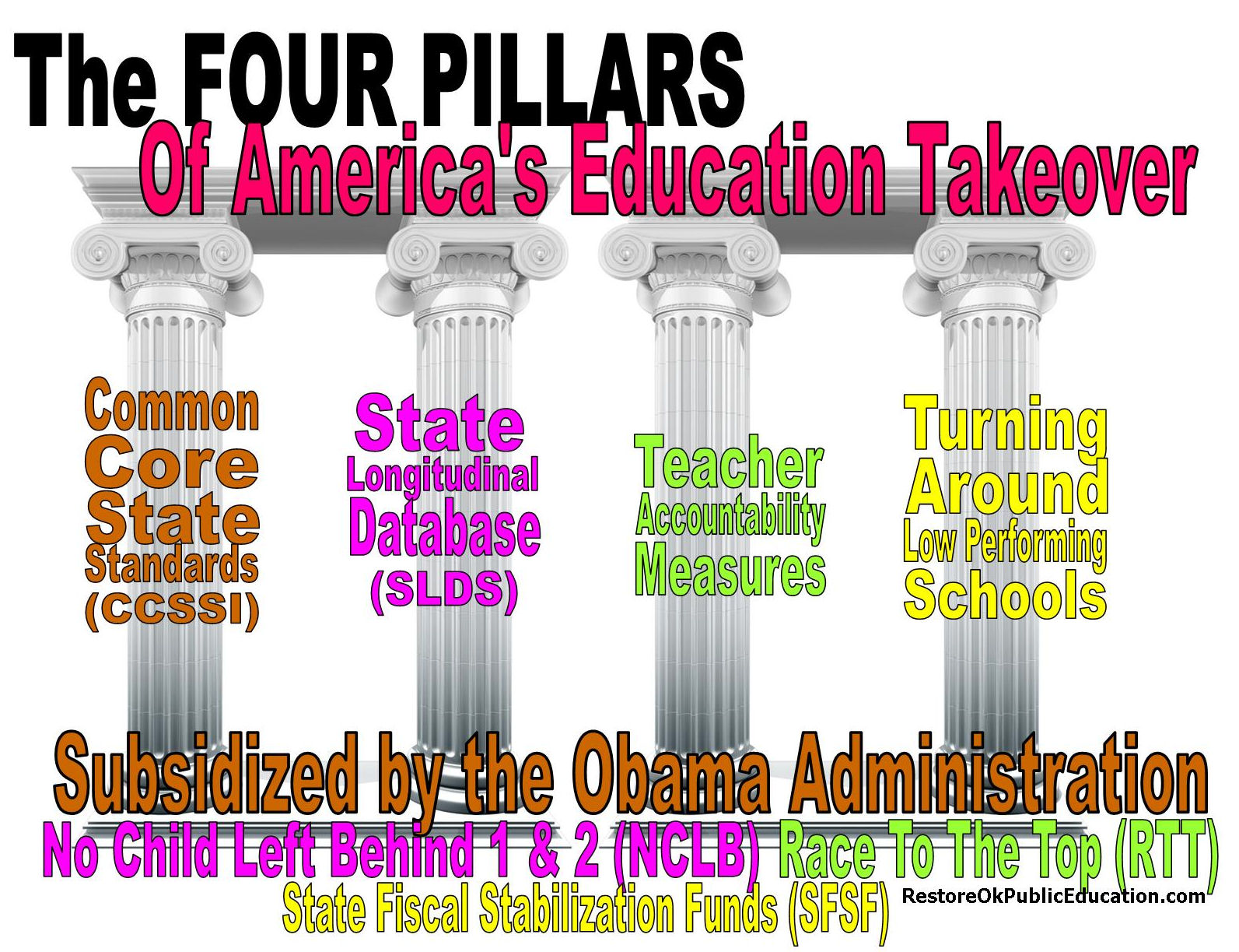 four pillars of ed takeover